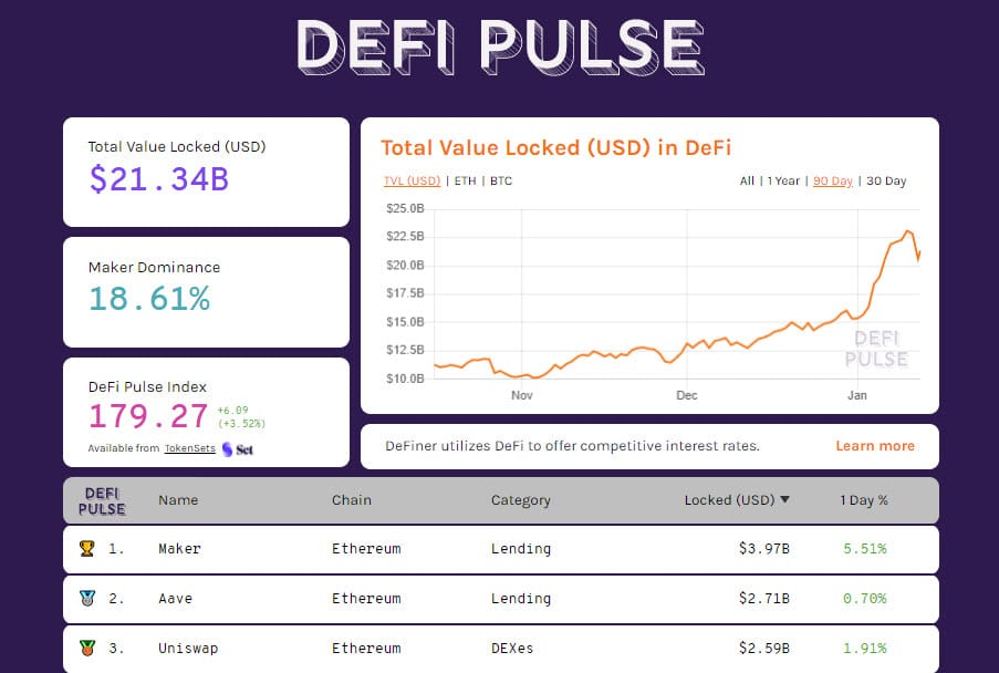 DeFiPulse 20210112