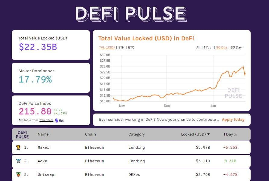 DeFiPulse 20210122