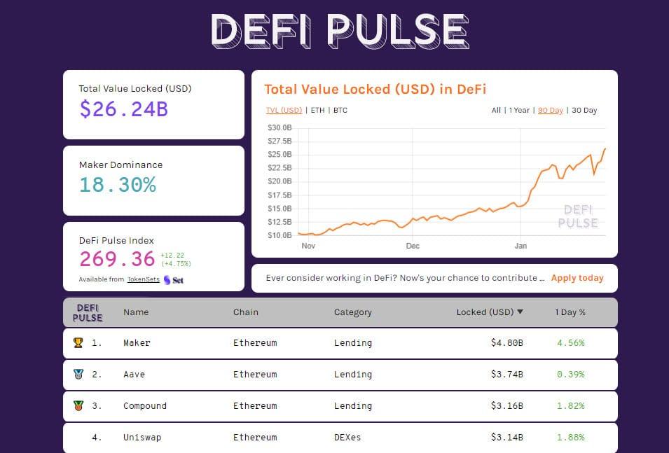 DeFiPulse 20210125