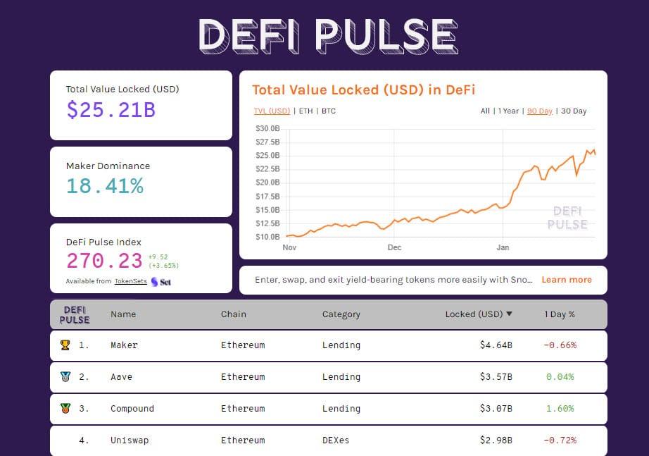 DeFiPulse 20210127
