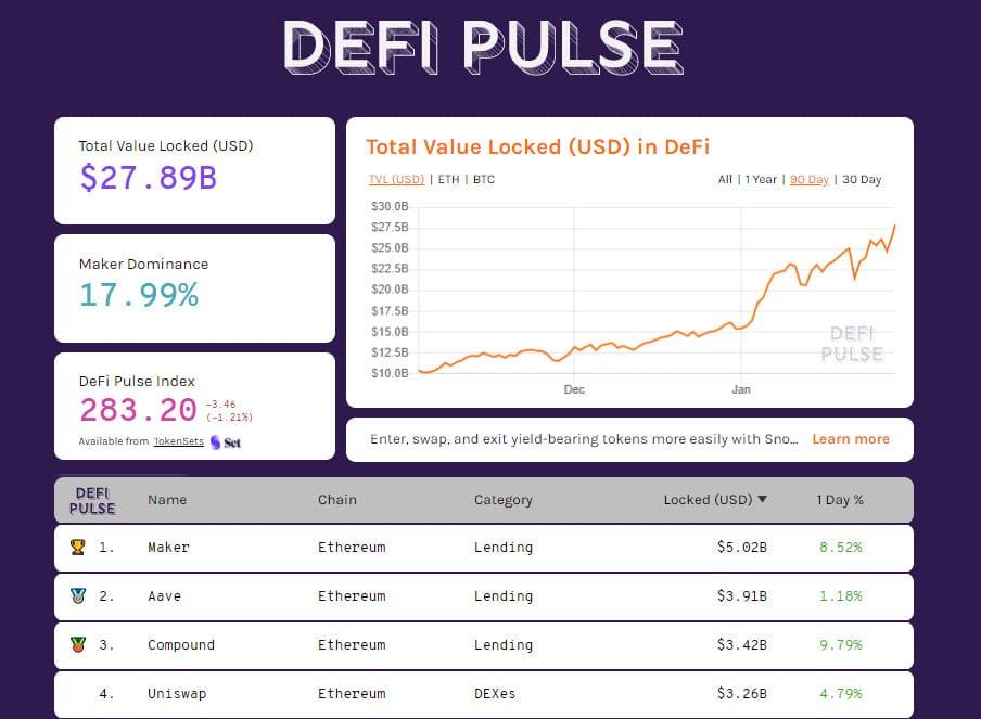 DeFiPulse 20210129