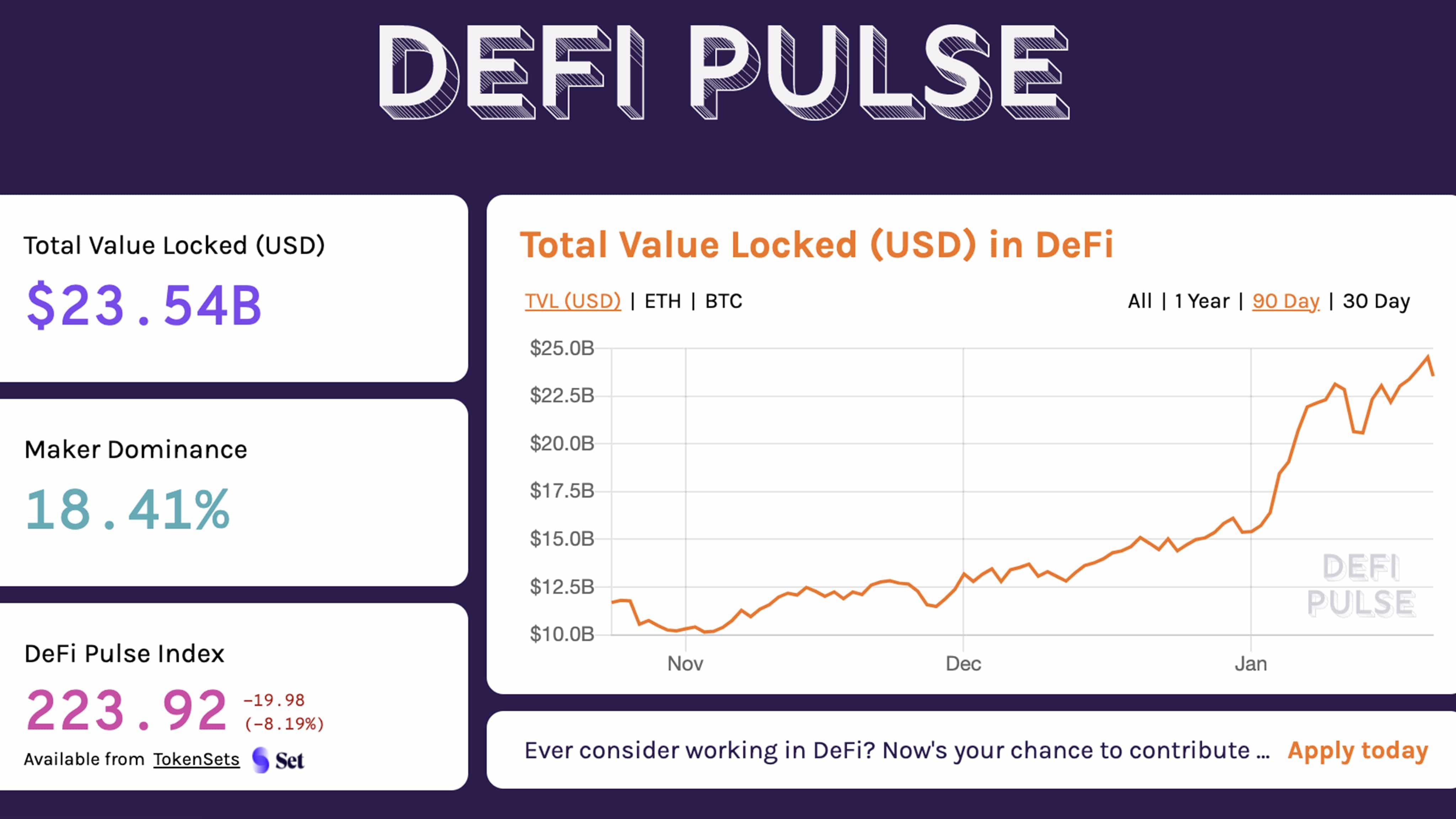 Defi-Pulse 200121