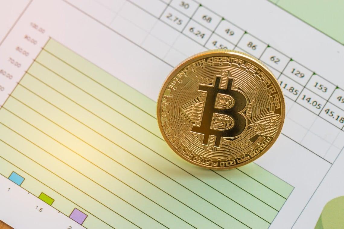 Bitcoin fund: rendimento del 145,84%