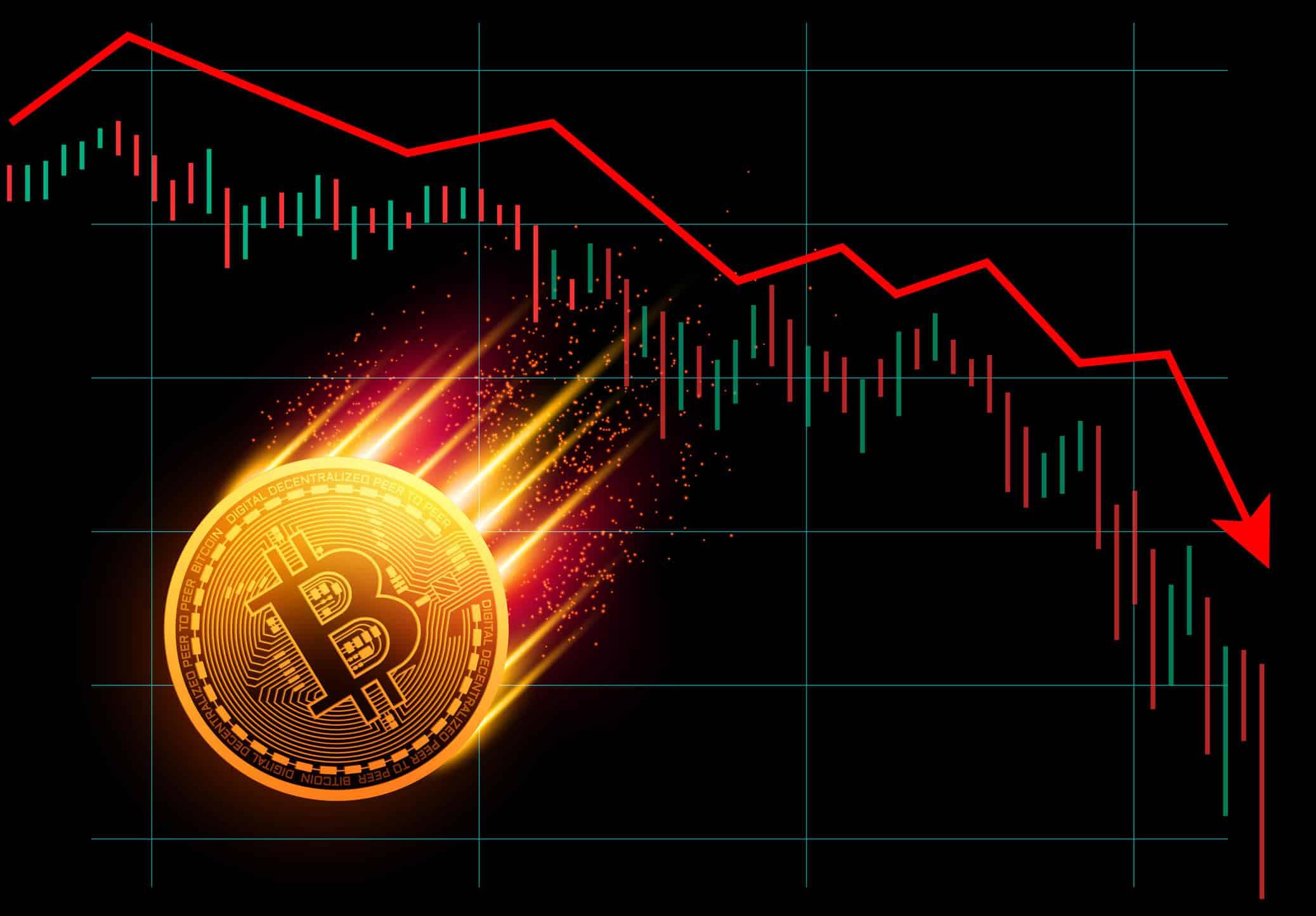 Bitcoin: aumentano le vendite e i volumi mentre BTC scende del 20%