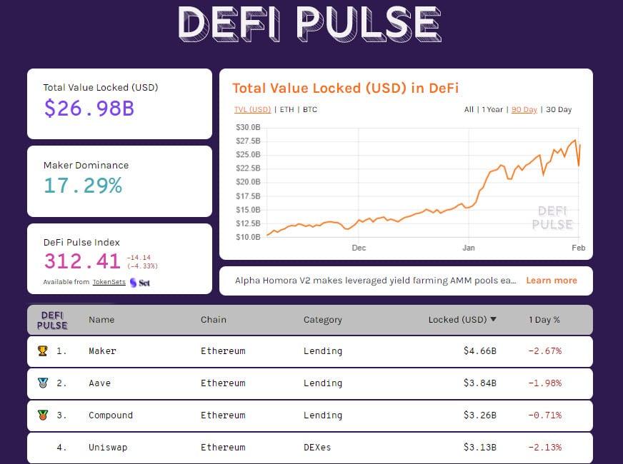 DeFiPulse 20210201