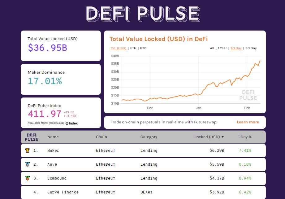 DeFiPulse 20210209