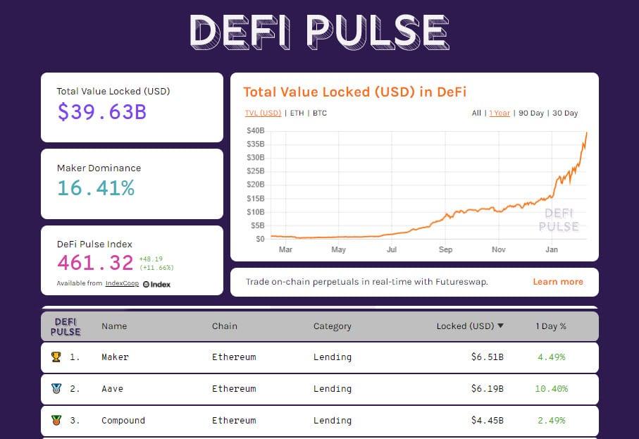DeFiPulse 20210210