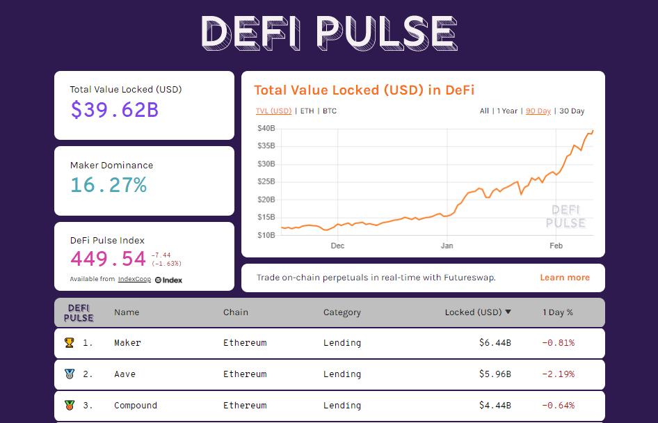 DeFiPulse 20210211