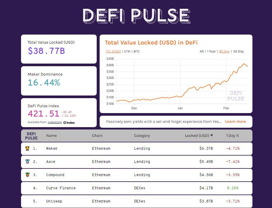 DeFiPulse 20210215