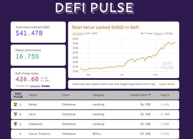 DeFiPulse 20210219