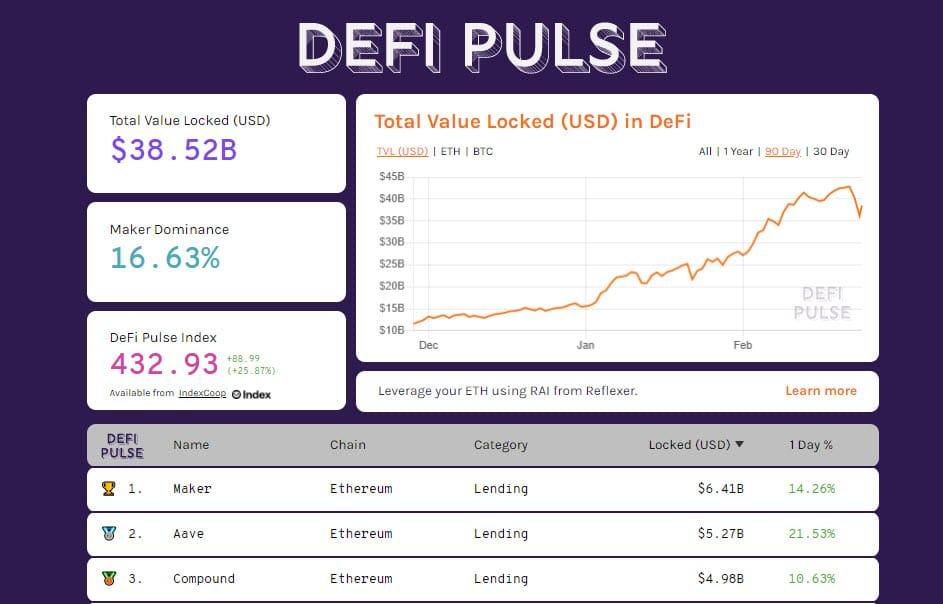DeFiPulse 20210224
