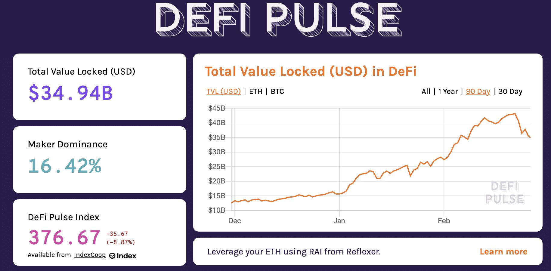 260221-DeFiPulse