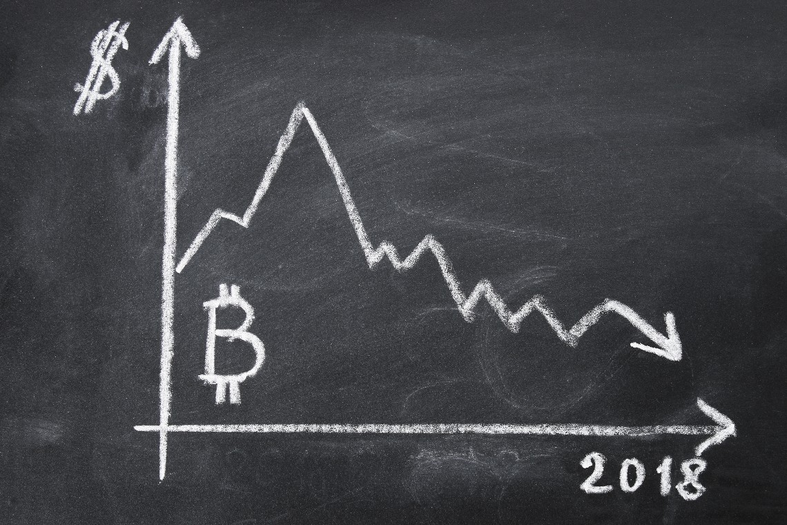 Il prezzo di bitcoin dal 2009 fino al 2018