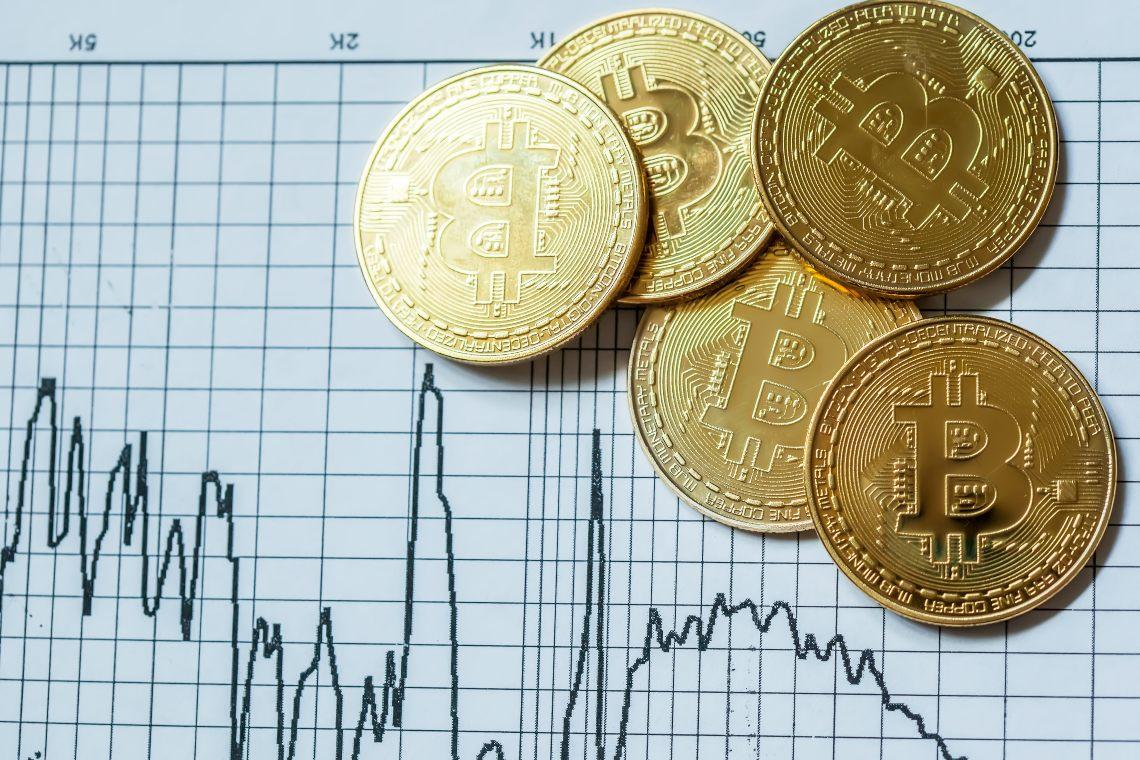 Bitcoin: una settimana di alta volatilità