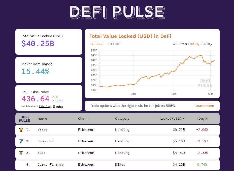 DeFiPulse 20210304