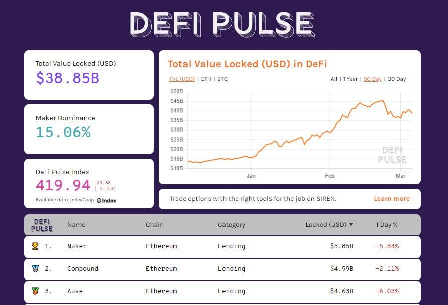DeFiPulse 202103056