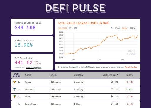 DeFiPulse 20210319