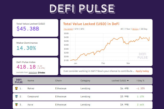 DeFiPulse 20210324