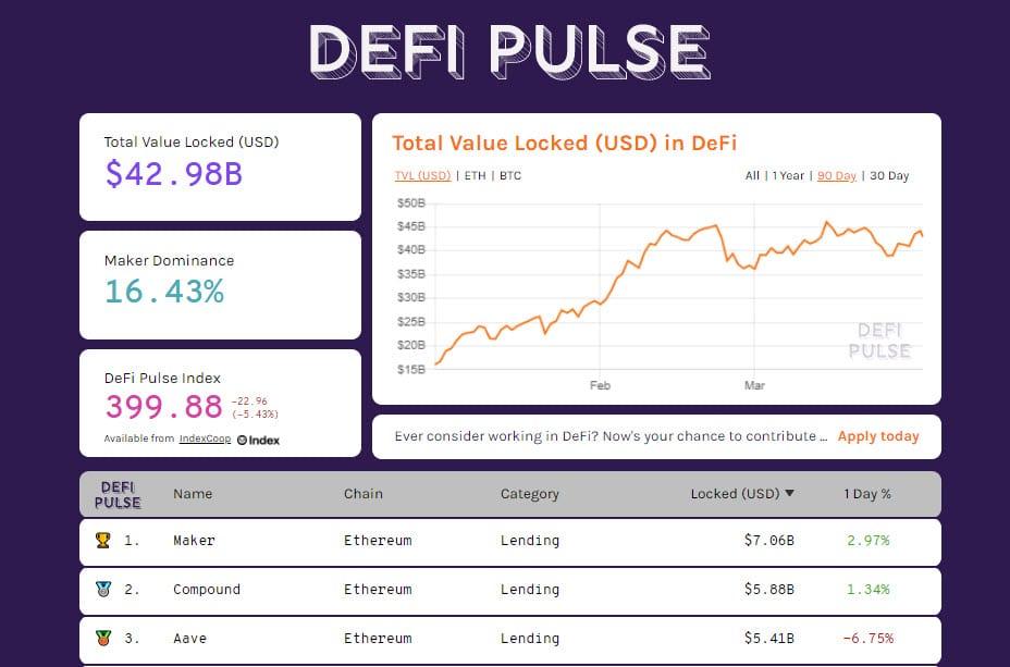 DeFiPulse 20210331