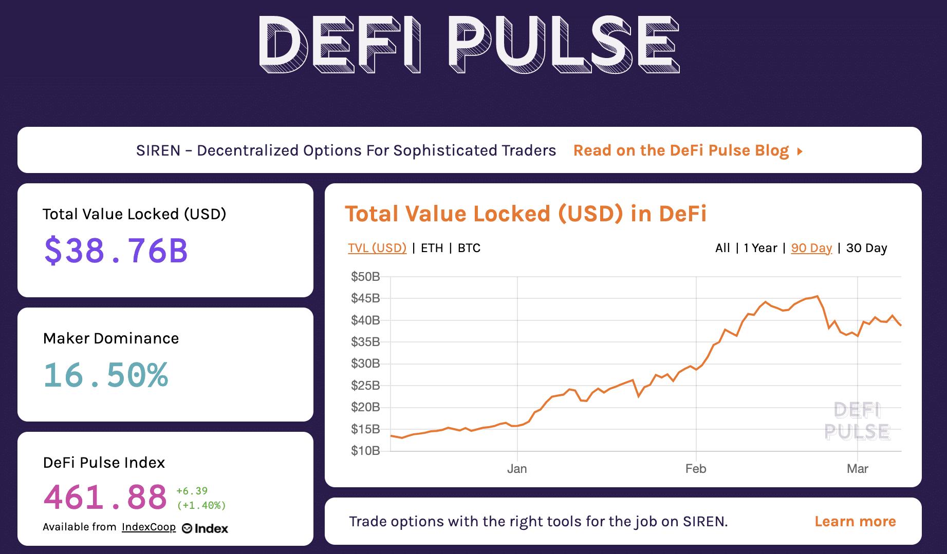 DeFi Pulse 080321