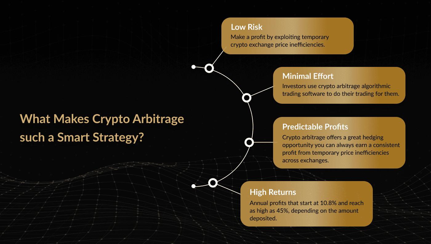 software di trading crypto di arbitraggio