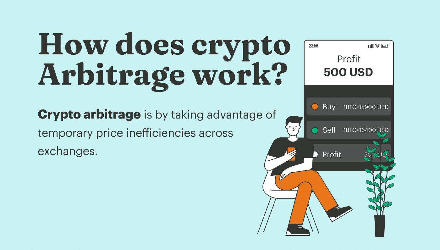 Valore dei bitcoin nel 2009