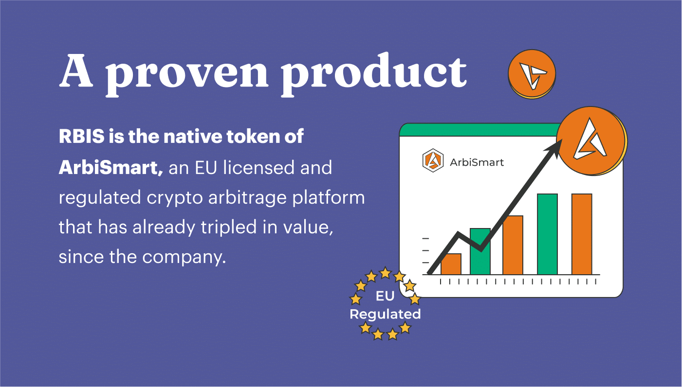 SPONSORED: How Arbismart coin has tripled its value and has still potential