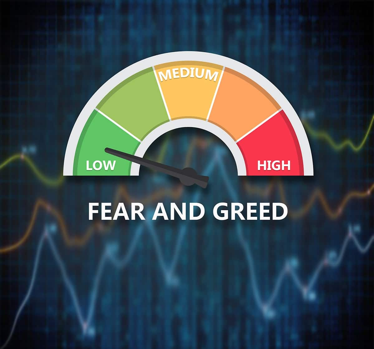 Greed and Fear: dopo i minimi annui l'indice inizia a risalire