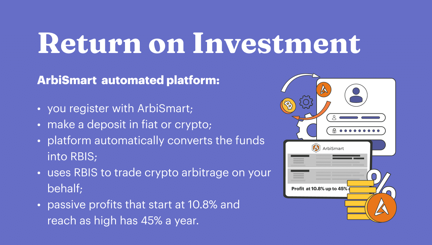trading di bitcoin di arbitraggio