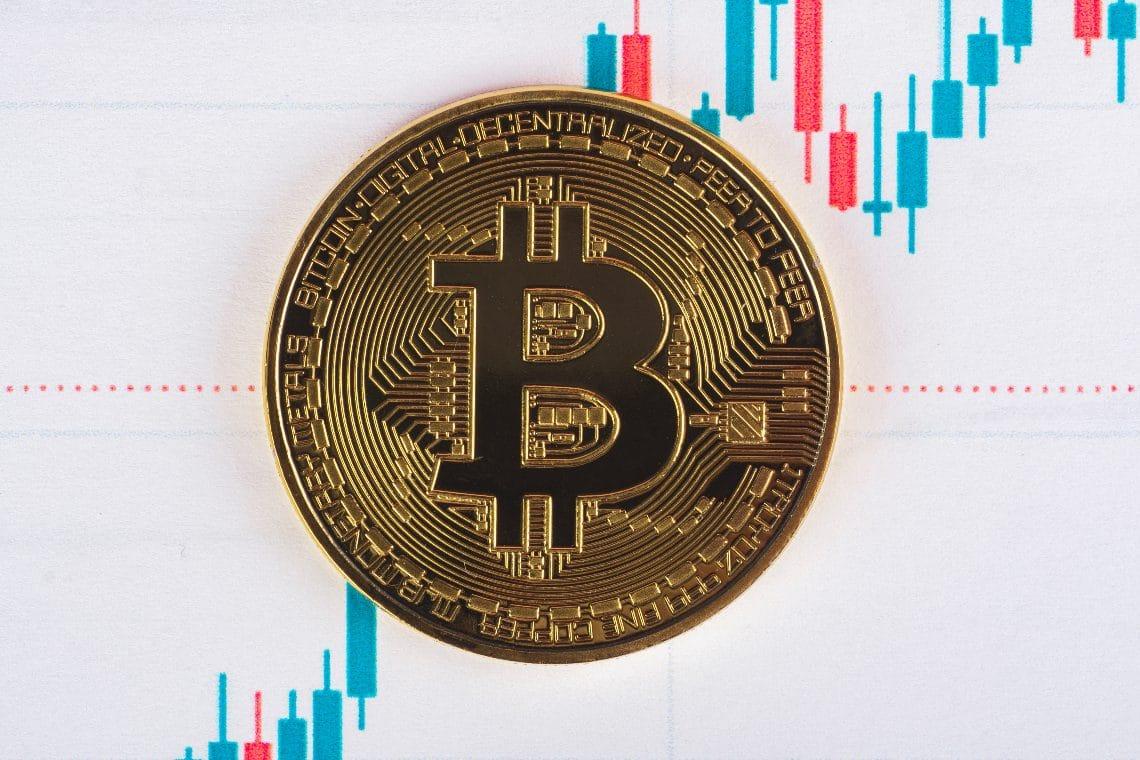 Bitcoin [BTC] e Loopring [LRC]: analisi dei prezzi