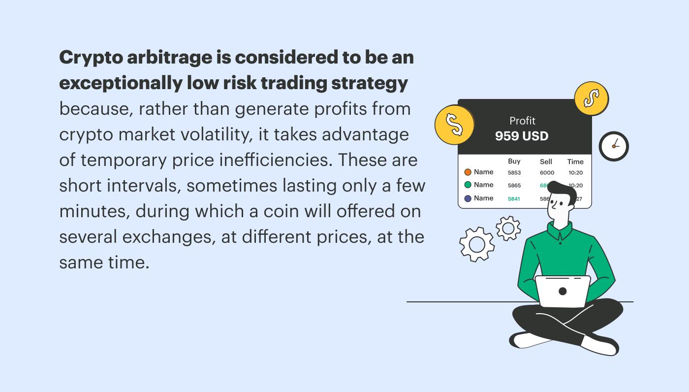 strategia di investimento crypto