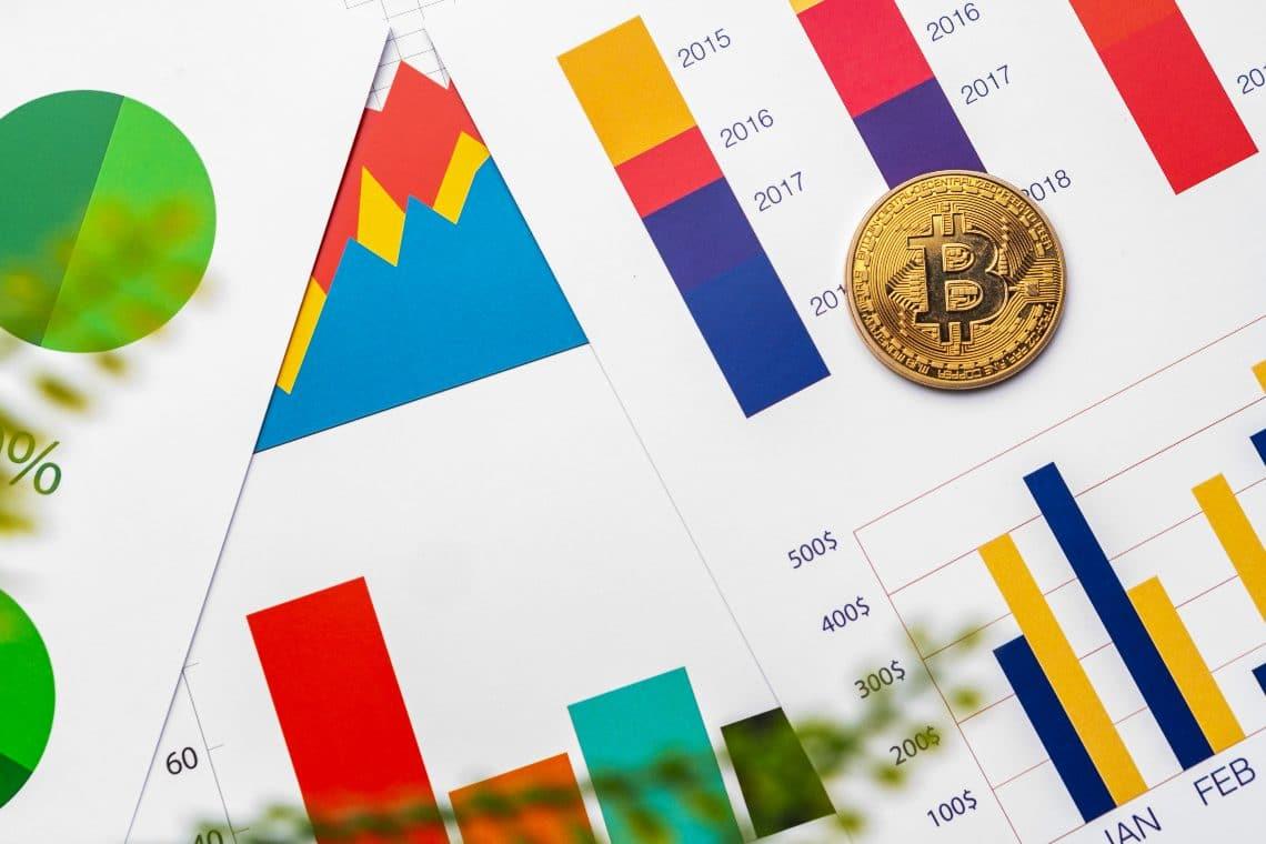 prezzo bitcoin in noi dollari