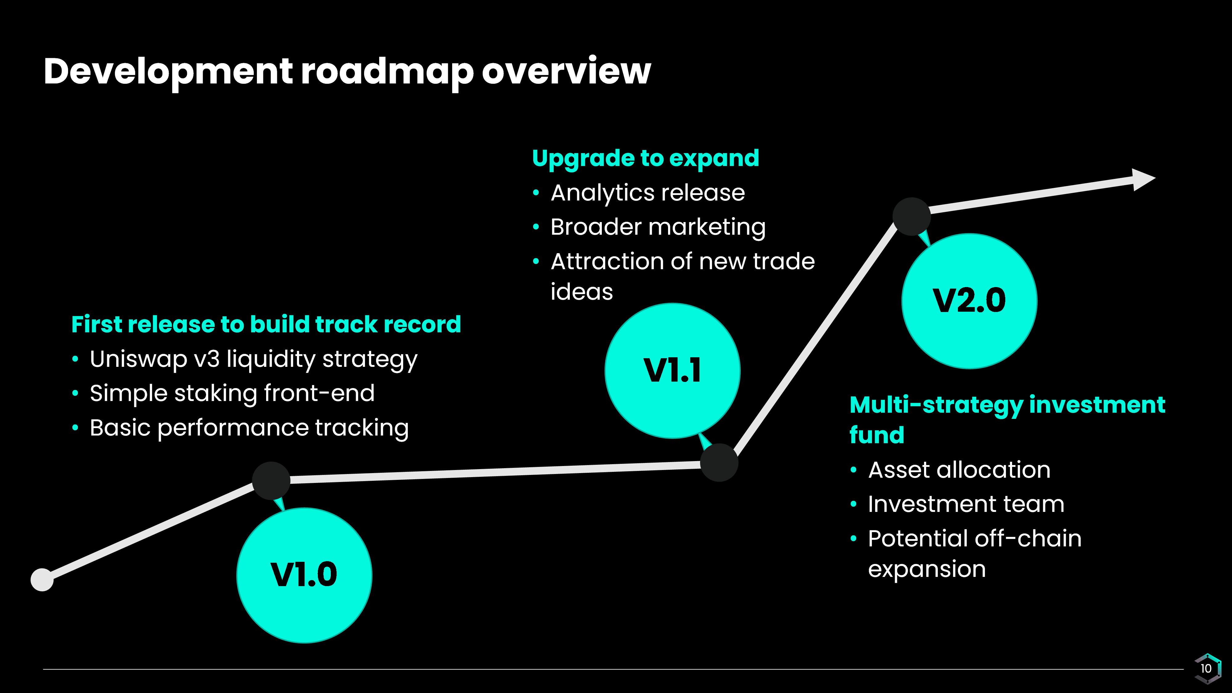 Civilization roadmap