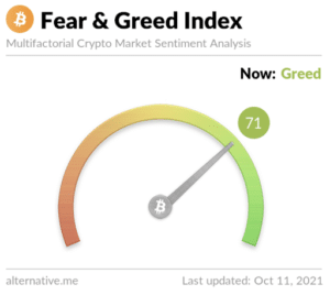 Analisi Bitcoin