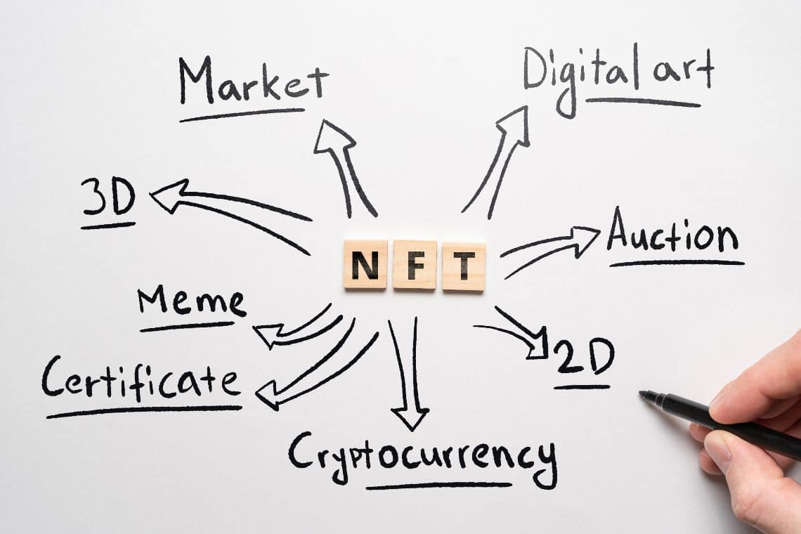 "Kraken: ""Gli NFT sono un mercato basato sull'hype"""