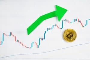 Analisi dei prezzi di Bitcoin, Ethereum, Terra